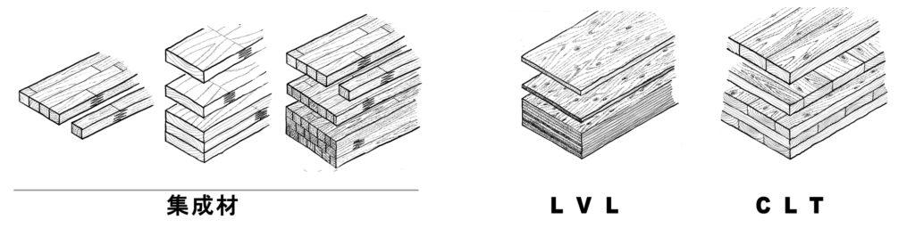 接着構造材の種類